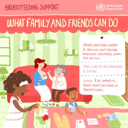 WHO_breastfeeding_family