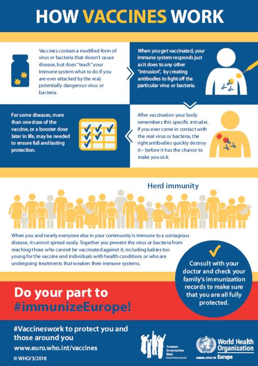 how vaccines work